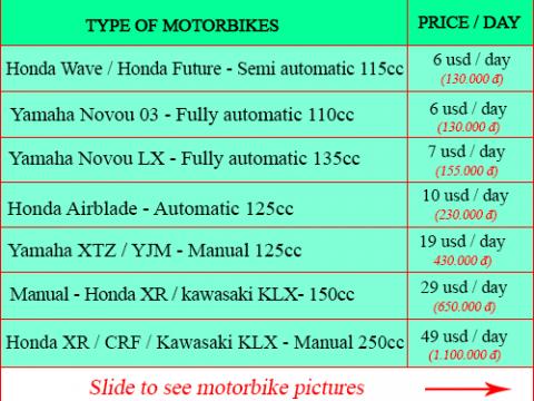 motorbike-rental-saigon