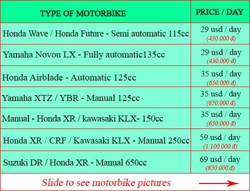 ONE WAY RENTAL MOTORBIKE FROM HANOI TO SAPA or HA GIANG